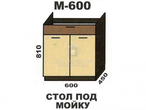 """М600 Стол под мойку """"Шимо"""". Производитель - Эра"""